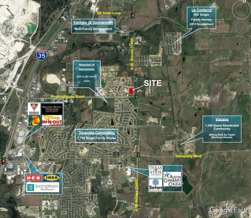 Mathias Partners Properties Commercial Real Estate In Austin Texas